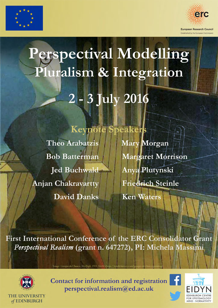perspectival_modelling